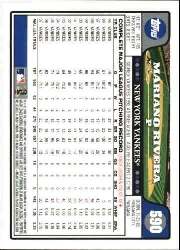 2008 Topps Mariano Rivera Baseball Card #590