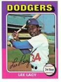 1975 Topps Lee Lacy Baseball Card #631