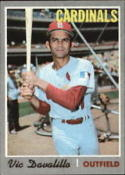 1970 Topps #256 Vic Davalillo Excellent +